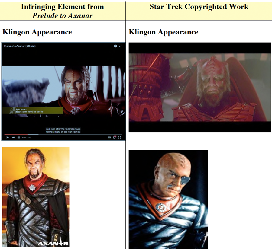 Fan Films And The Final Frontier Of Copyright Infringement: Klingon