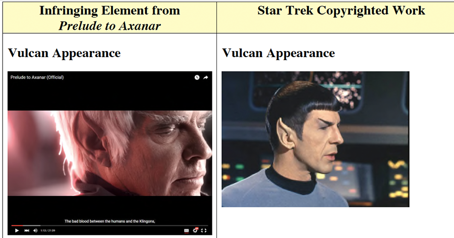 Fan Films And The Final Frontier Of Copyright Infringement: Vulcan